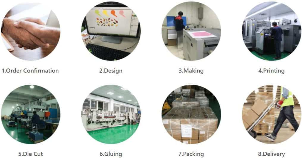 clear plastic box production process